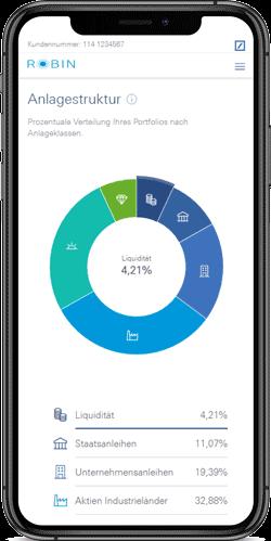 """<img alt=""""ROBIN im Online Banking; gezeigt wird die prozentuale Verteilung des Portfolios nach Anlageklassen"""" />"""