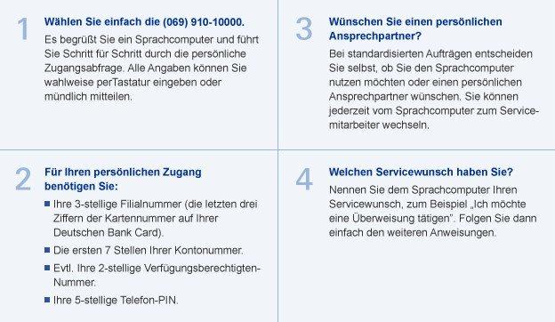 Telefon Banking Deutsche Bank
